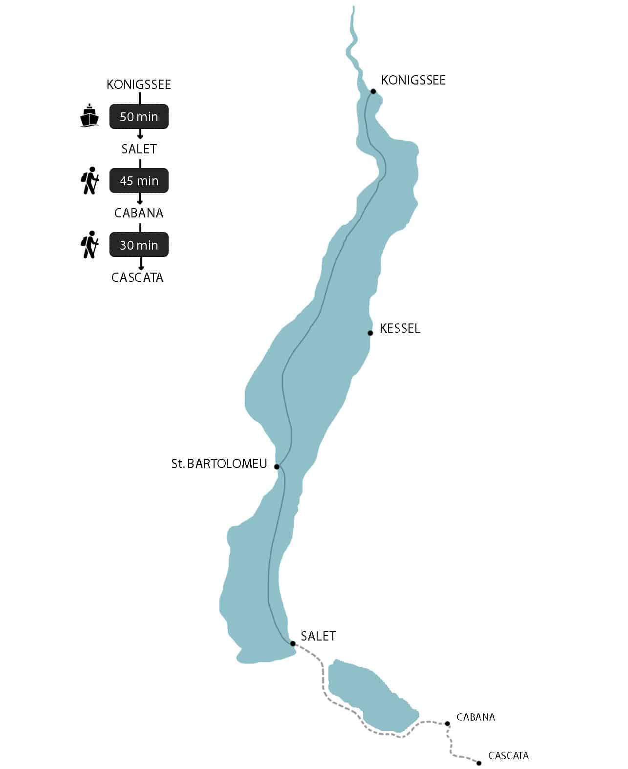 acesso lago obersee