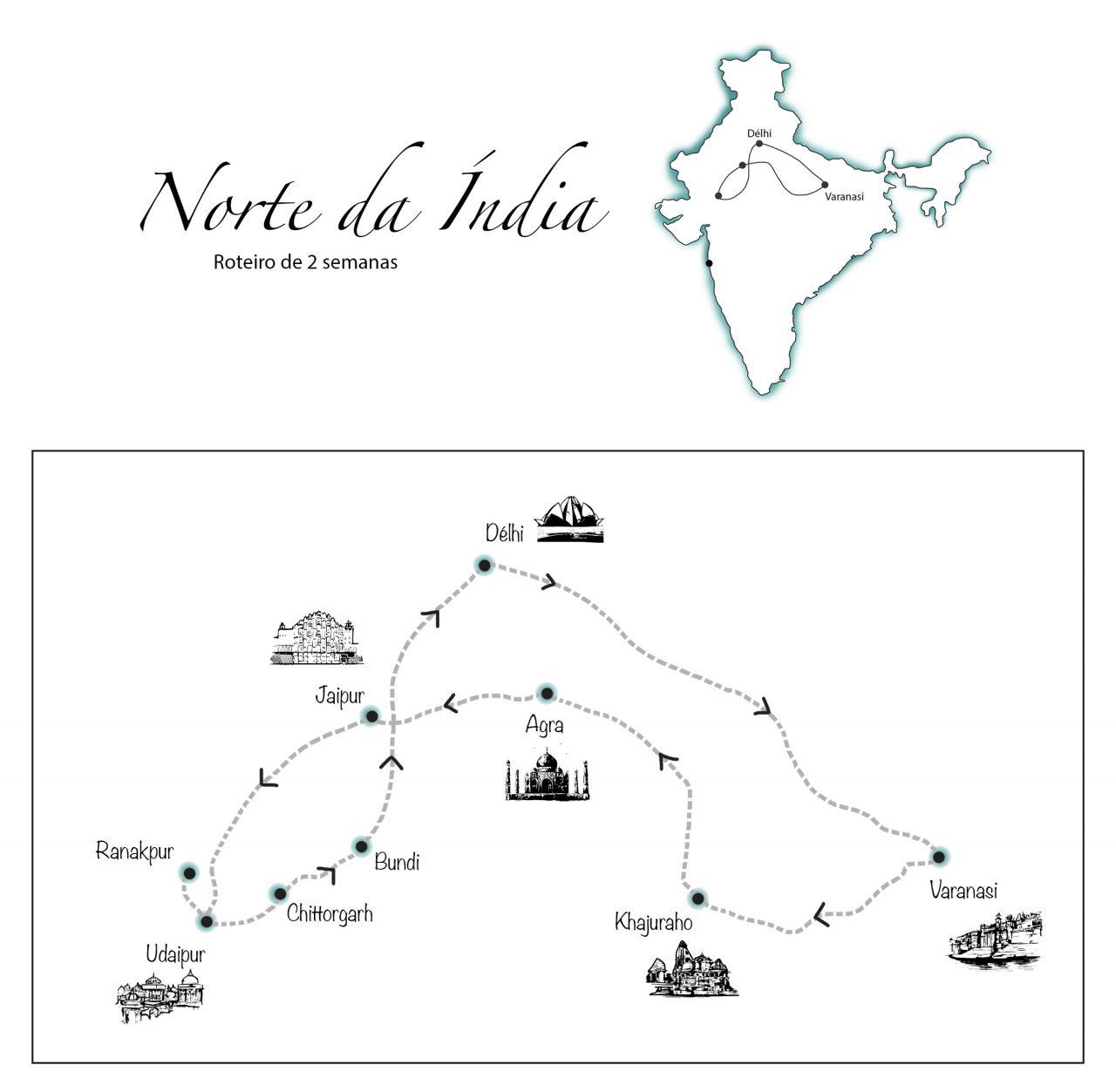 roteiro itinerário rajastão índia