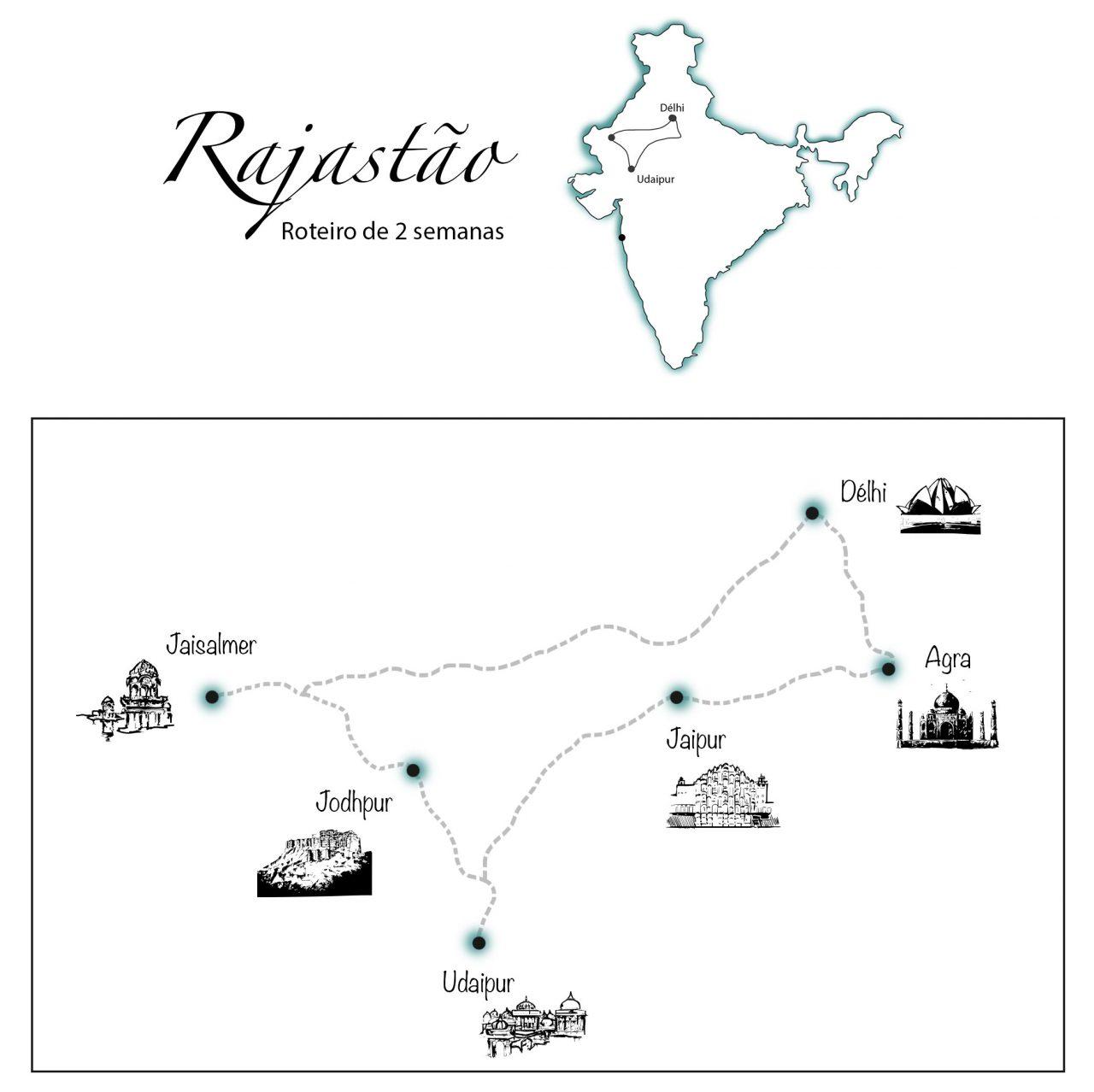 itinerário índia